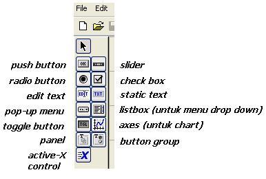 elemen matlab GUI