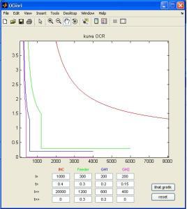 koordinasi OCR dengan matlab GUI