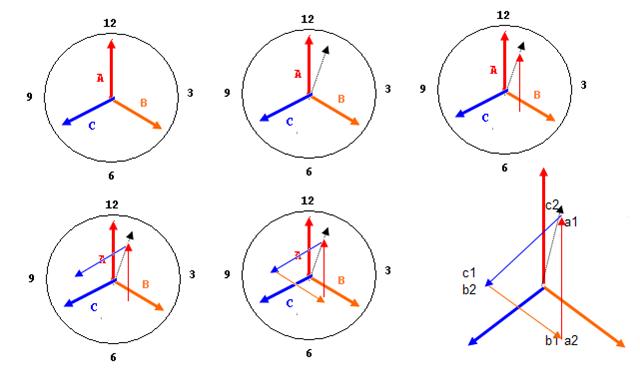 Vektor jam vektor grup trafo 3 fasa 2 belitan budi santosos gambar 2 vektor grup yd1 ccuart Gallery